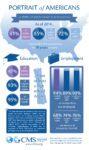 Infographic-All3-V2