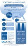 Infographic-DACA-V2