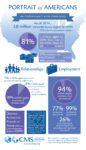 Infographic-DAPA-V2